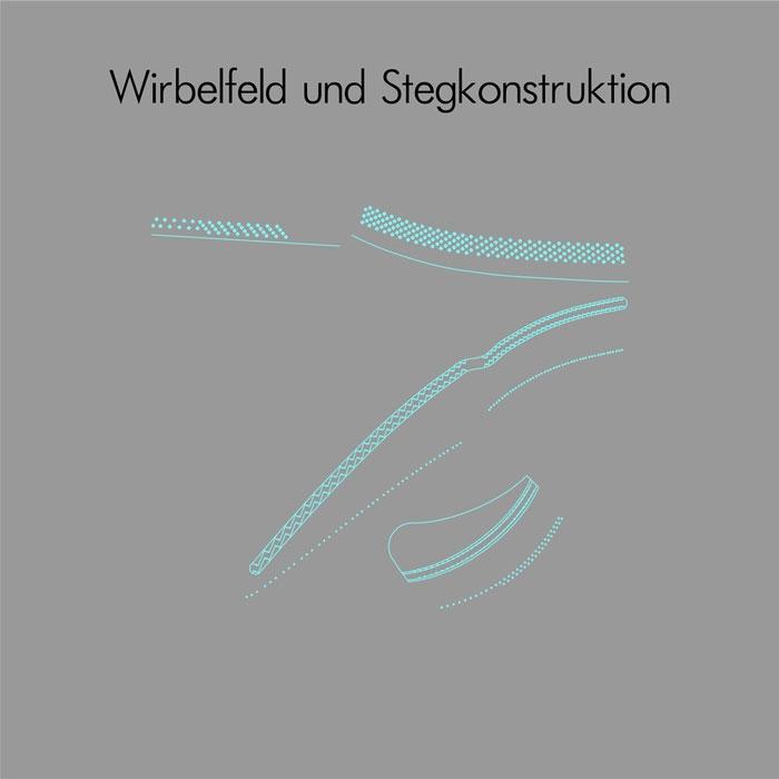 Wirbelfeld und Stegkonstruktion